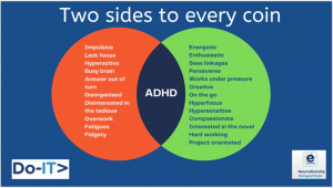 Infographic of strengths and challenges of ADHD